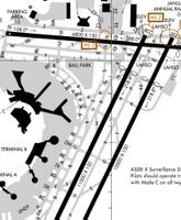 Newark_aerodrome_Chart