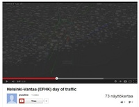 EFHK_traffic_youtube