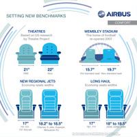 Airbus_pax_comfort_1