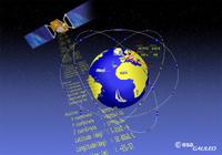Galileo_usage_1