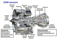 EHM_sensors_rollsroyce