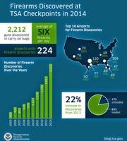 turva_5_TSA