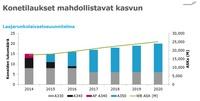 Laivastosuunnitelma_finnair