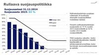 Suojauspolitiikka_finnair