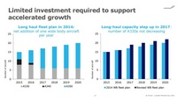 finnair_growth