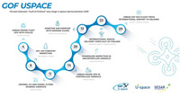 GOF_uspace_timetable