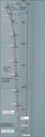 Saab340_graafi2_OTKES