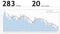 ASN2019_stats