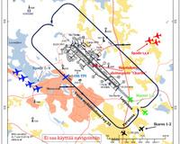 OTKES_JYV_ldg_chart