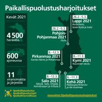 PAPU2021_aikataulu