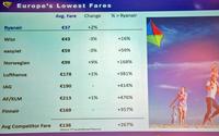 Ryanair_hinnat